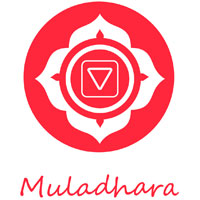 muladharachakraicon