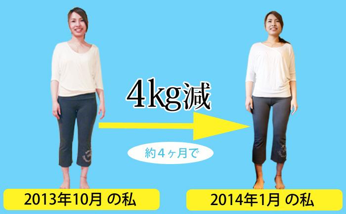 20140131ダイエット体
